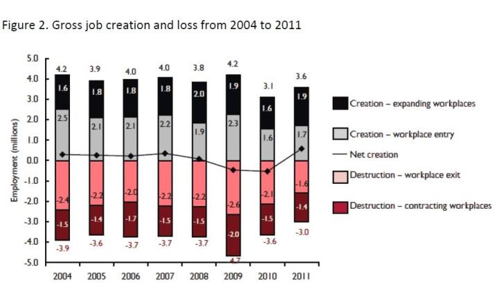 NIESR chart 2