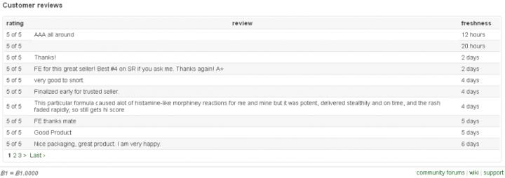 Silk Road buyer feedback