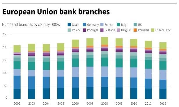 Figure 1 (Chart: ECB, Reuters)
