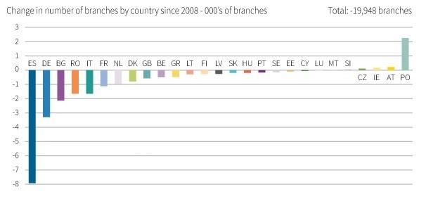 Figure 2 (Chart: ECB, Reuters)
