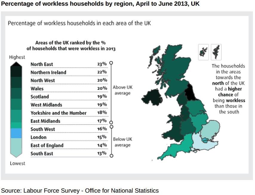 workless households chart 2