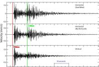 p-wave and s-wave from seismograph