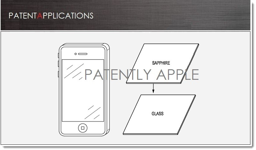 sapphire iphone 6 screen