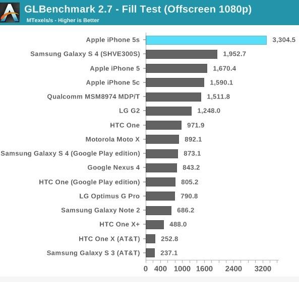 GPU Benchmark