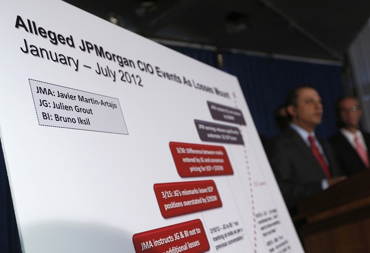 JPM London Whale Scandal: Chart showing the names of two derivative traders Javier Martin-Artajo and Julien Grout is seen during a news conference by Preet Bharara, US Attorney for the Southern District of New York (Chart: Reuters)