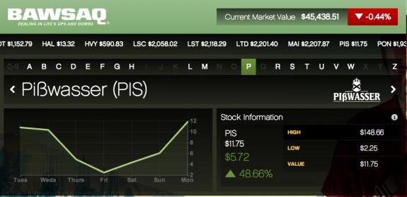GTA 5: New Stock Market Money Cheats, Investment Tips and Tricks