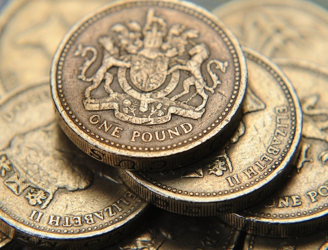 UK CPI Inflation