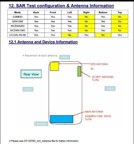 Samsung Galaxy S4 Active Mini