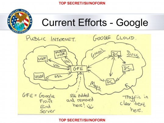 NSA Hacks Google and Yahoo CLoud Network
