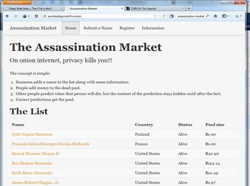 Assassination Market Bitcoin Bounty