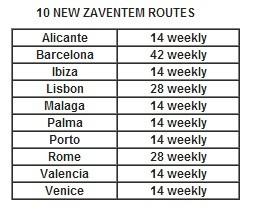 Figure 1 (Chart: Ryanair)