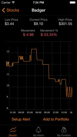 GTA 5: Remote Control Stock Market with CheckMyBAWSAQ iPhone App