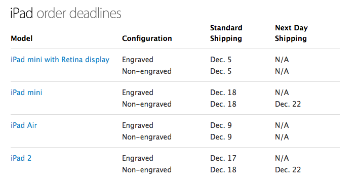 Apple Reveals Holiday Ordering Deadlines and Free Next Day Shipping Schedule