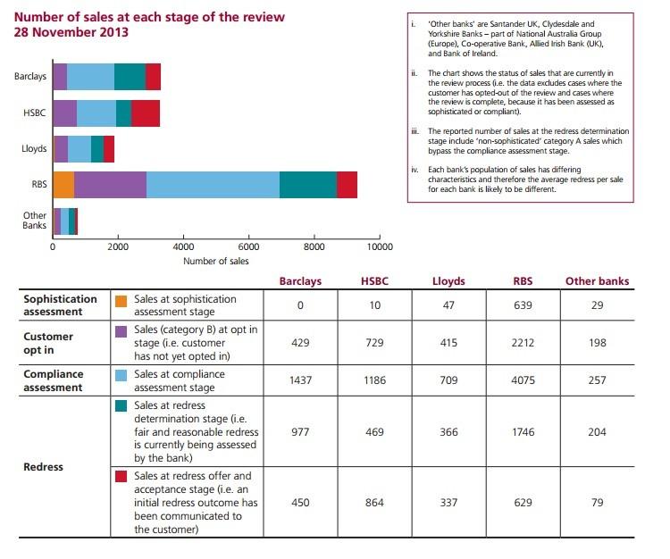 Chart: FCA