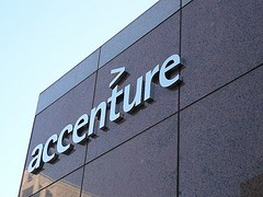 Accenture building City View Plaza San Jose