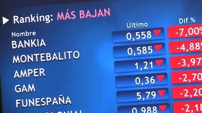 Bankia Shares Tumble Despite Cash Injection