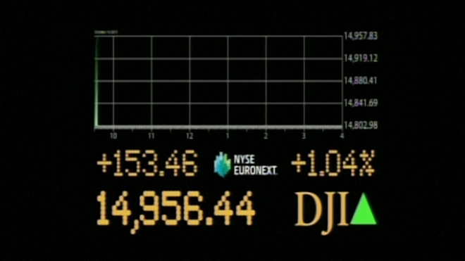 Wall Street Jumps More Than 1 Percent At Open