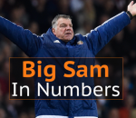 Sam Allardyce: England's manager in numbers