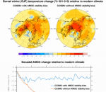 Long-term circulation of heat in the Atlantic Sea is more at risk than we thought